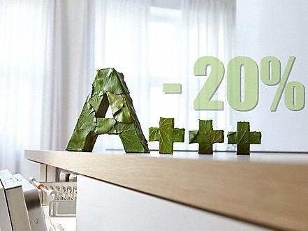 EcoTech Wärmespeicher: A+++ -20%